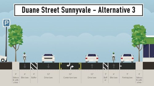 Sunnyvale Duane Avenue Alternative 3 - selected