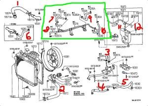 need help identifying leaking hose have  evolveStar Search  Power Steering Hose Leak?