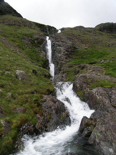 How Beck waterfalls