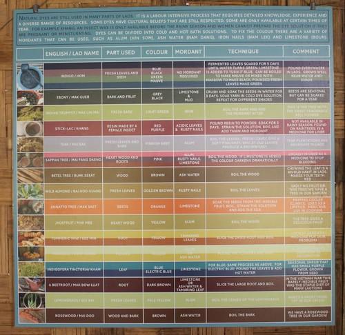 20120129_3019_dye-colour-chart