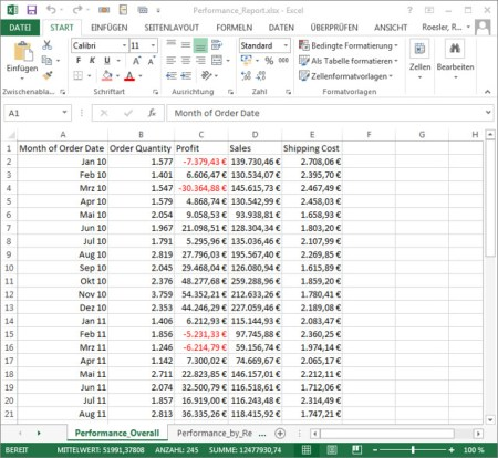 Automatically created Excel file containing several crosstabs from a Tableau workbook