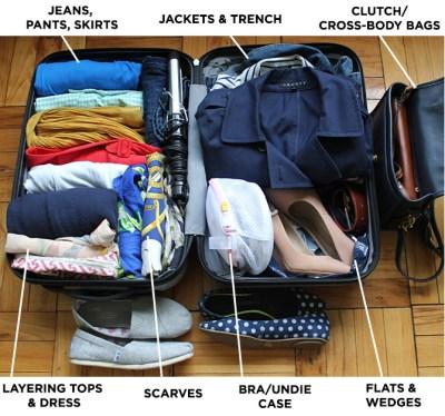 london packing