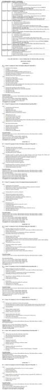 DU DC I, DC II and Applied Course Syllabus - Germanic & Romance Studies