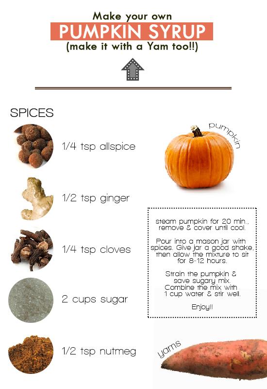 Pumpkin-Syrup