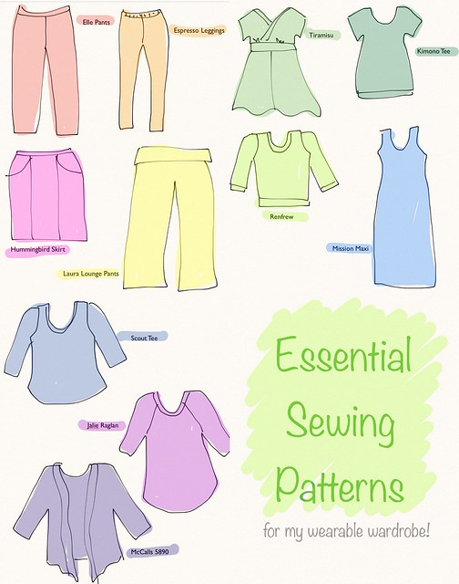 Pattern Essentials