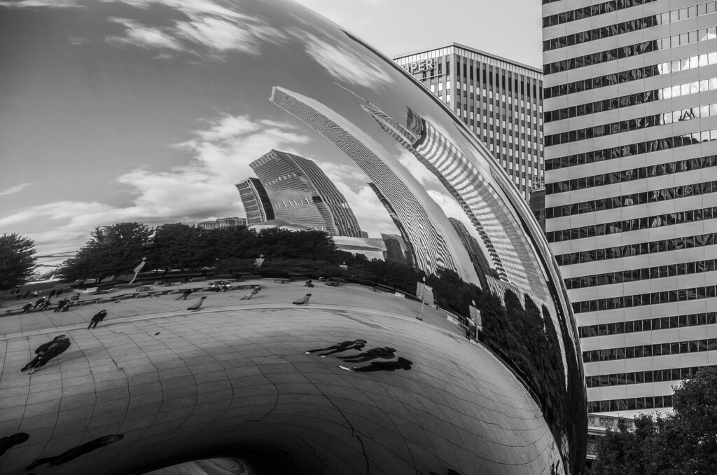 Bean Reflection