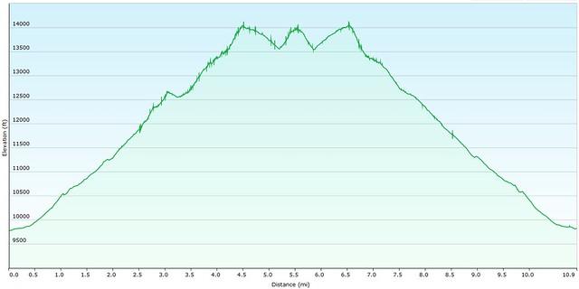 Mt Shavano Elevation Map