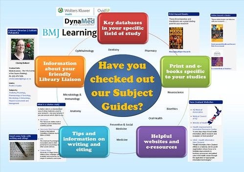 subject guide by Health Sciences Library | Otago