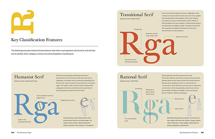The Anatomy of Type: A Graphic Guide to 100 Typeface