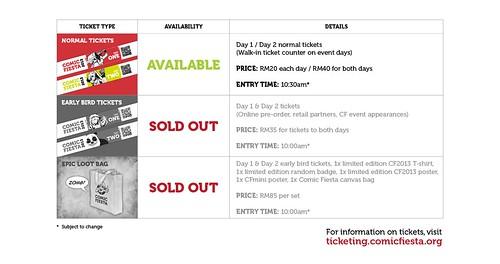 CF13_Ticketing