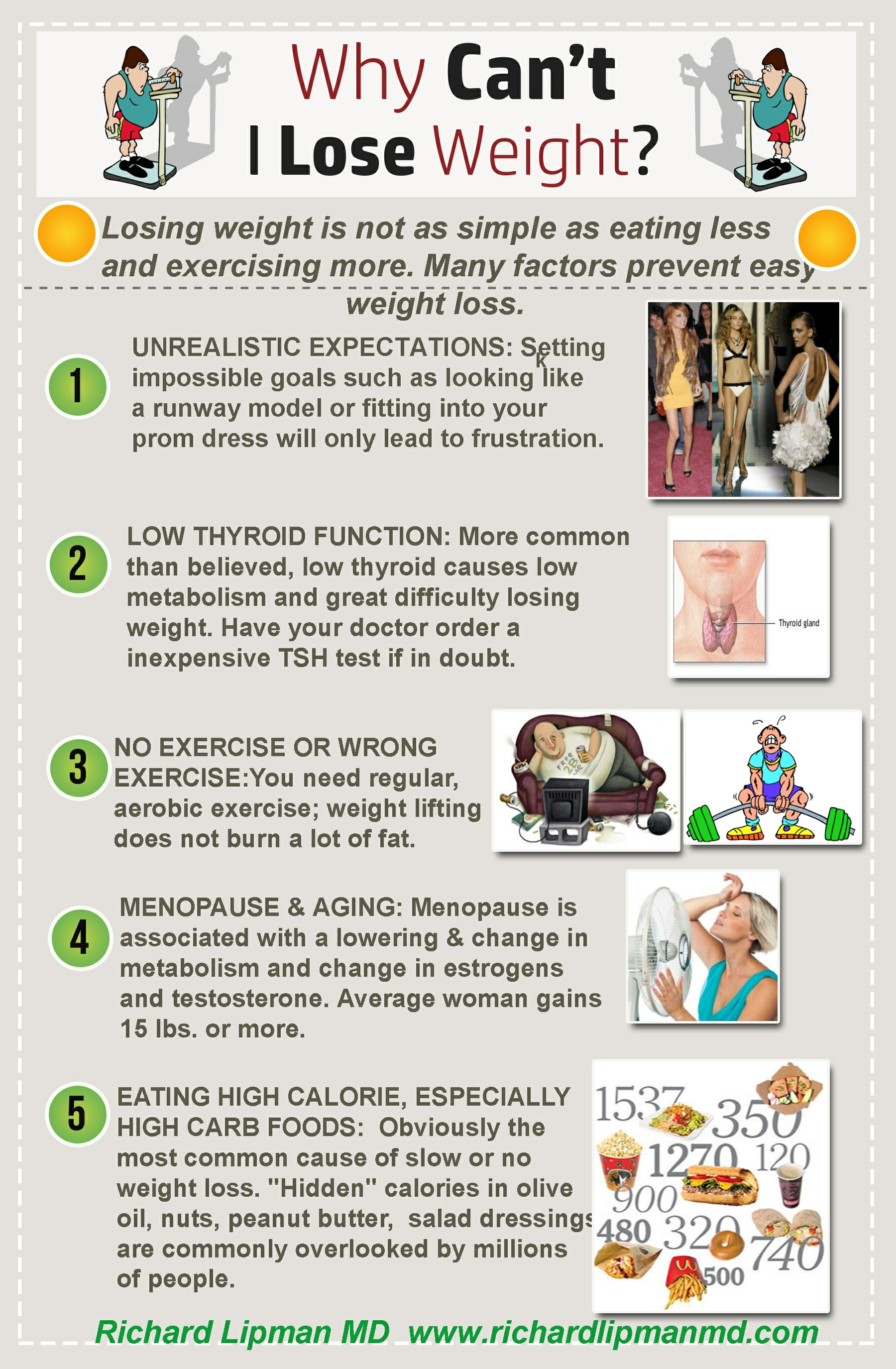 Infographic Why Can T I Lose Weight