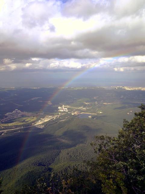 Rainbow Equalized