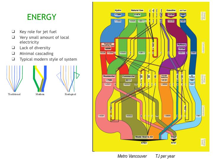 umis-vancouver-energy
