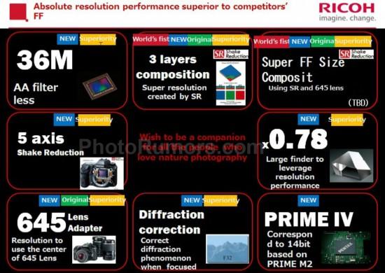 Pentax-full-frame-DSLR-camera-specifications-550x390