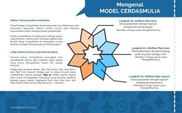 Mengenal Singkat Model CerdasMulia