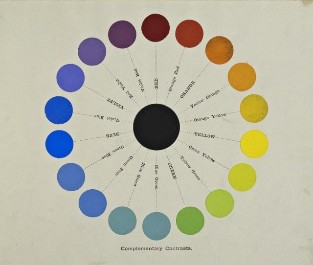 Circular Chart Showing Complementary Contrasts From A Cl Book Of Color Including Color Definitions Color Scaling And The Harmony Of Colors  By