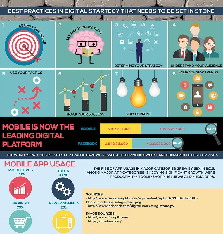 Mobile Marketing_Infographic