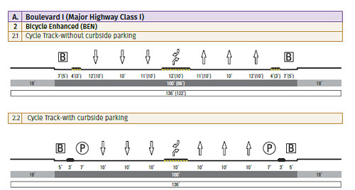 Diagram from LA Complete Streets Guide