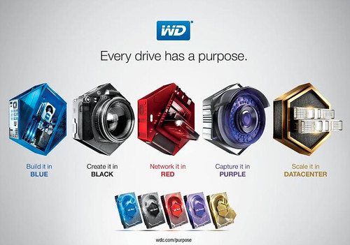 WD Purpose