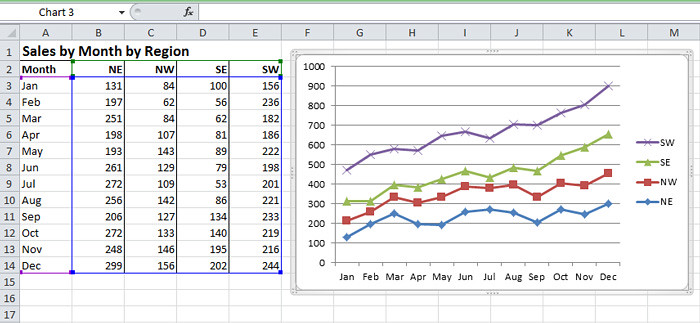 excel charts 3