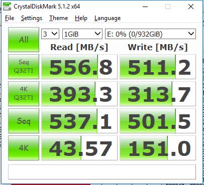 ผลการวัดความเร็วในการอ่านและเขียน (อ้างอิงเว็บ The SSD Review)