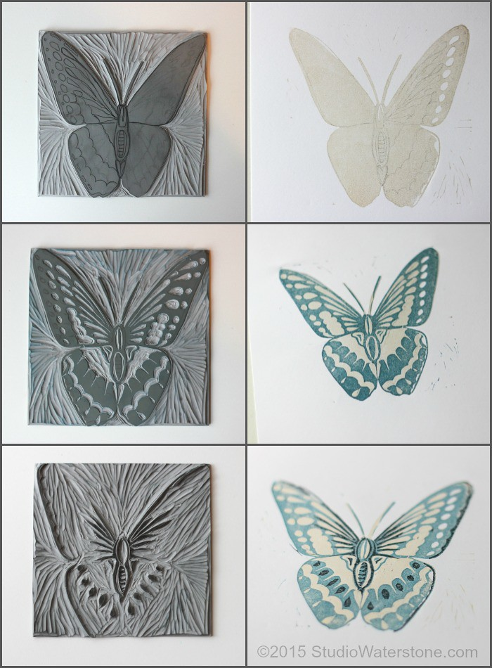 Reduction Printing at a Glance