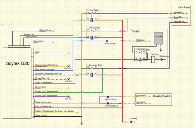 2006 daewoo lanos fuse box diagram ford probe fuse box 2006 Ford F350 Fuse Box Diagram 2006 Ford Mustang Fuse Diagram