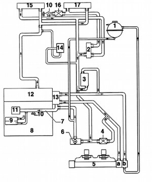 VWVortex  in need of Coolant tube diagrams for my 2001 AXK T4 EuroVan Caravelle