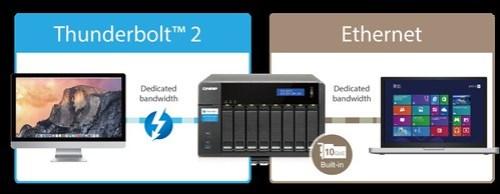 TVS-871T เป็นได้ทั้ง NAS และ DAS