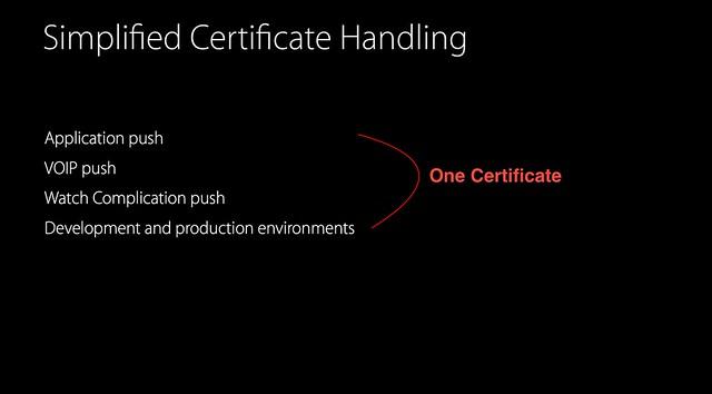 one SSL certificate