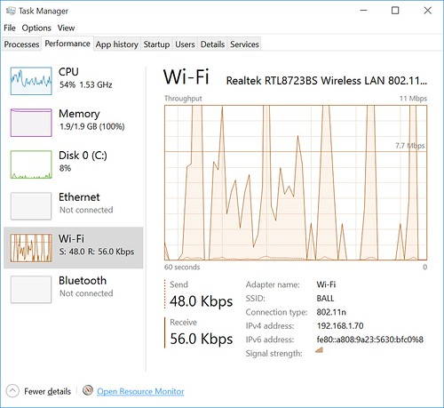 PIPO X8 Task Manager