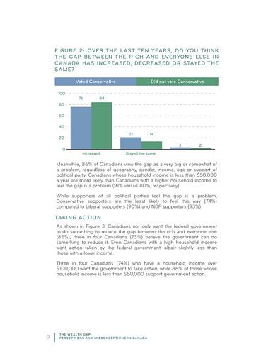 Broadbent Institute Report - 2/3