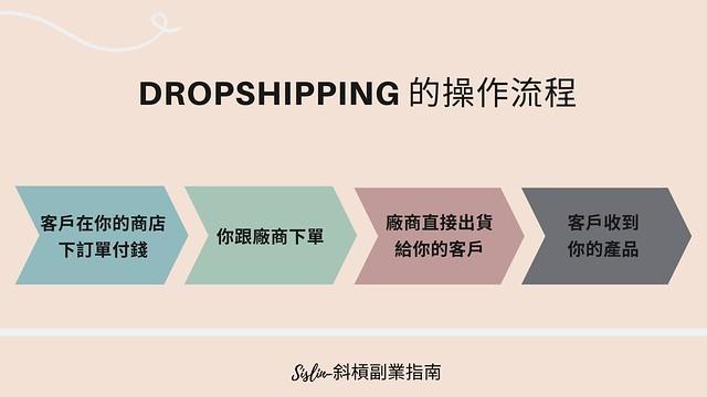 Dropshipping 的操作流程