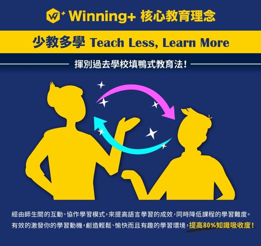 Winning+ 線上英文教學特色