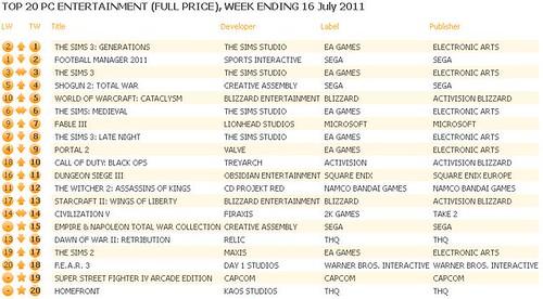 UK Charts 7-16-11