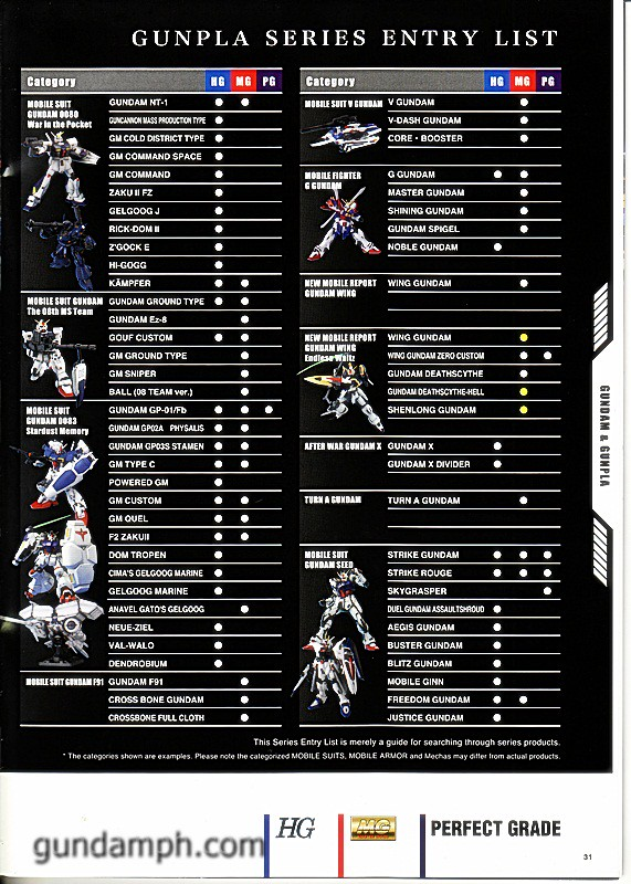 Gunpla Navigation Catalogue 2011 (031)