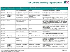 2010_11 staff gifts and hospitality register redacted_Page1