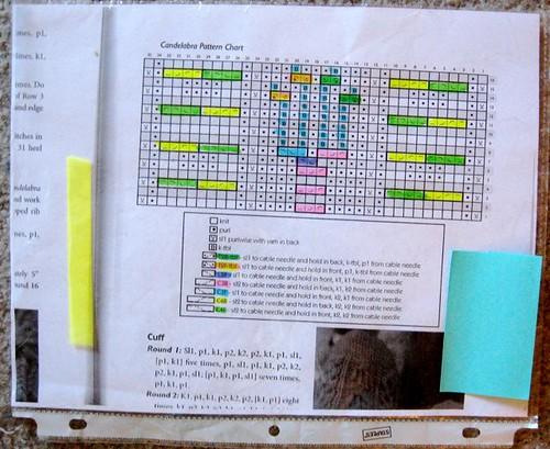Candelabra Chart