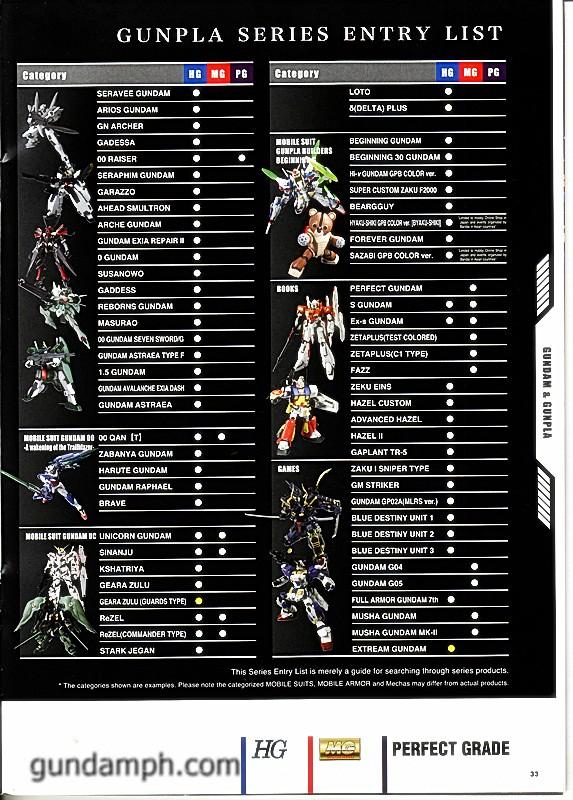 Gunpla Navigation Catalogue 2011 (033)