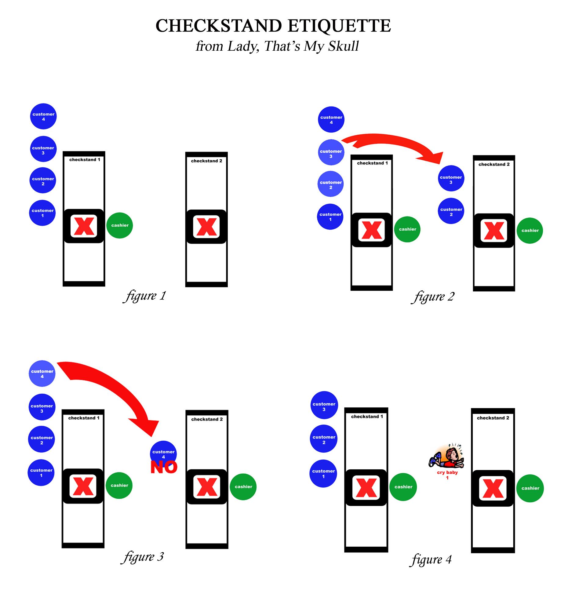Checkstand Etiquette