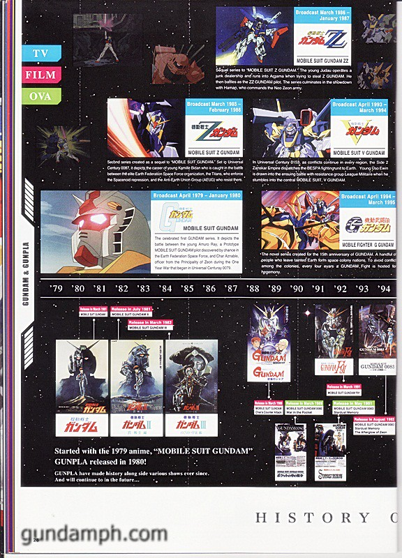 Gunpla Navigation Catalogue 2011 (028)