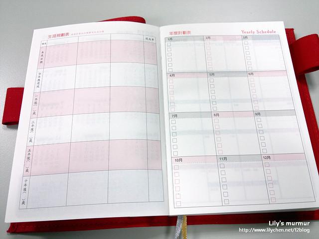 再來是生涯規劃表跟年度計畫表。