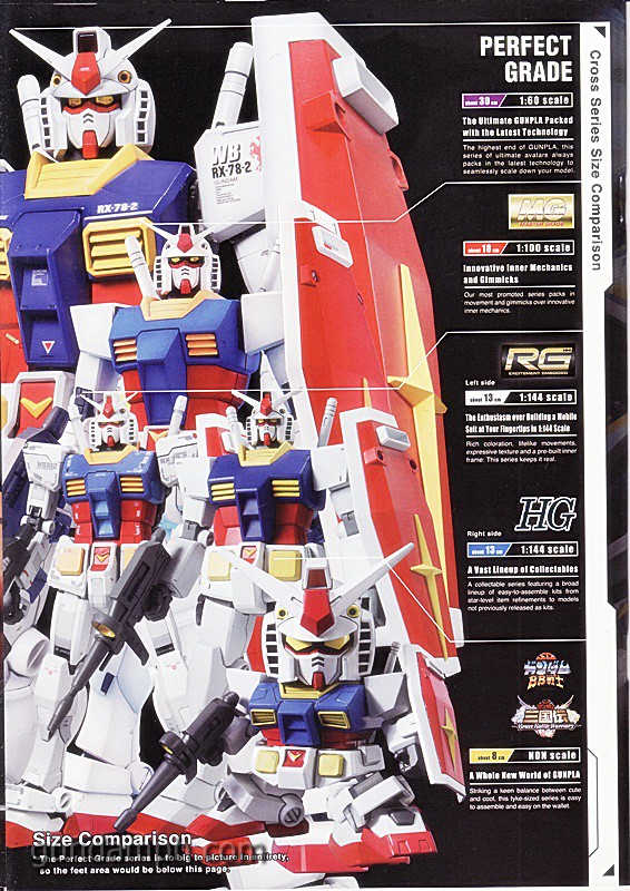 Gunpla Navigation Catalogue 2011 (002)