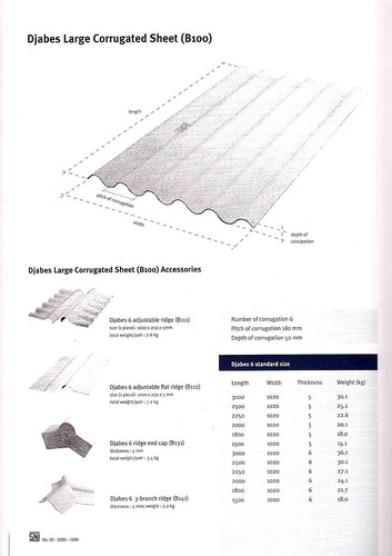 Product Brochure_Fiber Cement Roofs_3 of 8