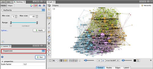 Gephi - expansion