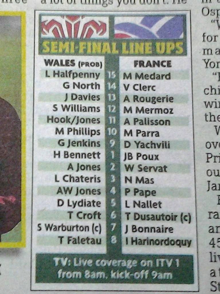 Daily Mirror Welsh Team Error