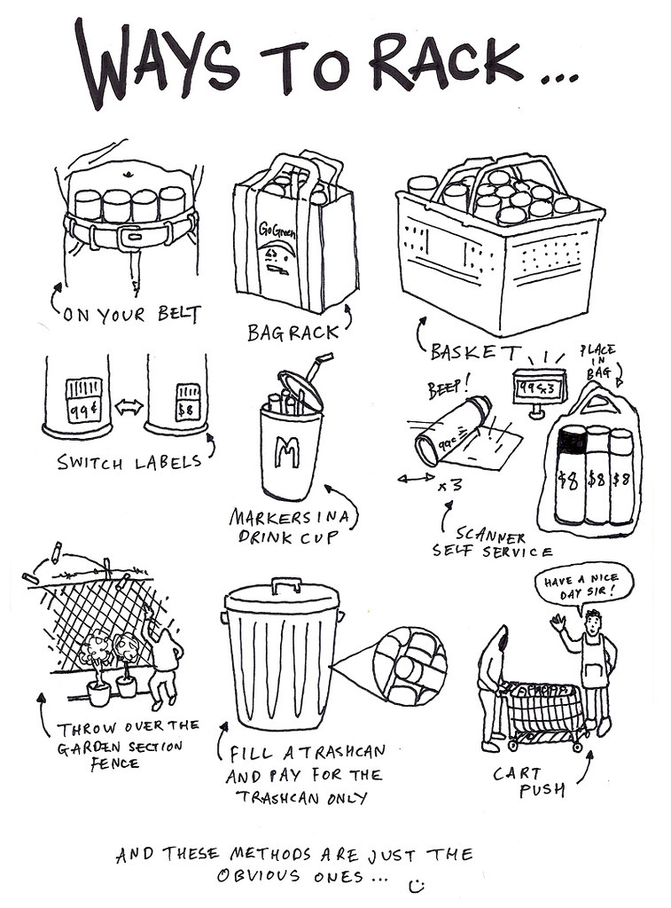Ways to rack...