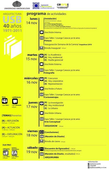 Cronograma 40 años Arquitectura en la USB