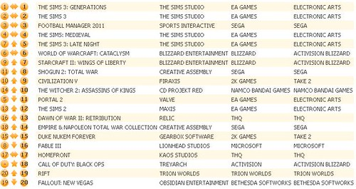 UK Charts 8-20-11