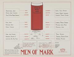 Men of Mark